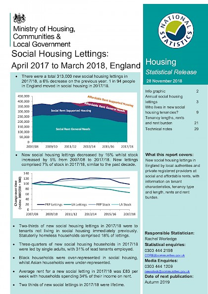 Social Housing Lettings April 2017 to March 2018