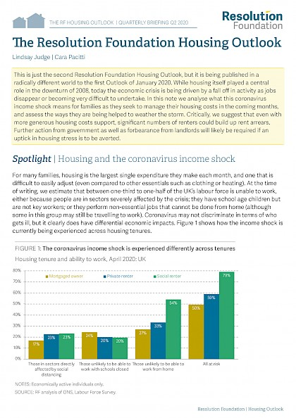 Housing and the coronavirus income shock